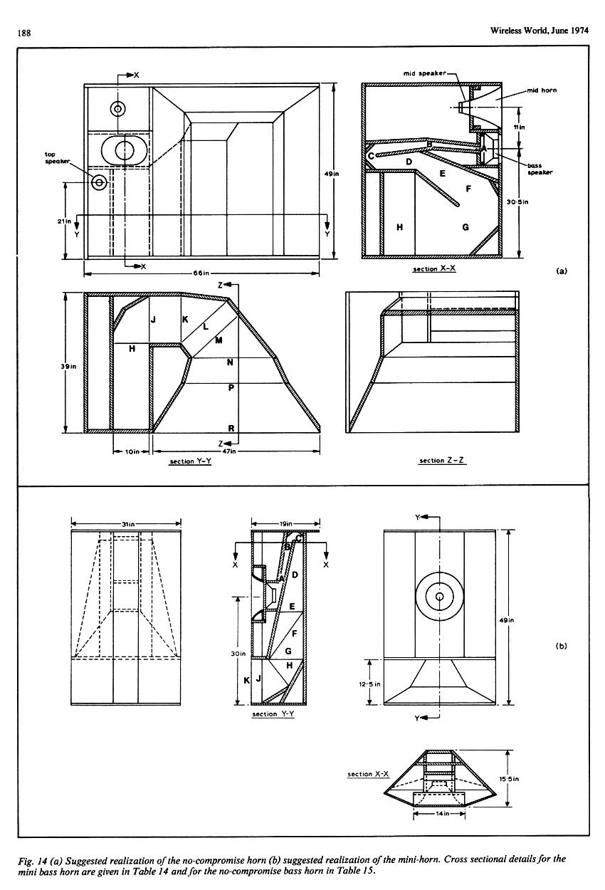 Folded Horn Loudspeaker Designs Pictures To Pin On
