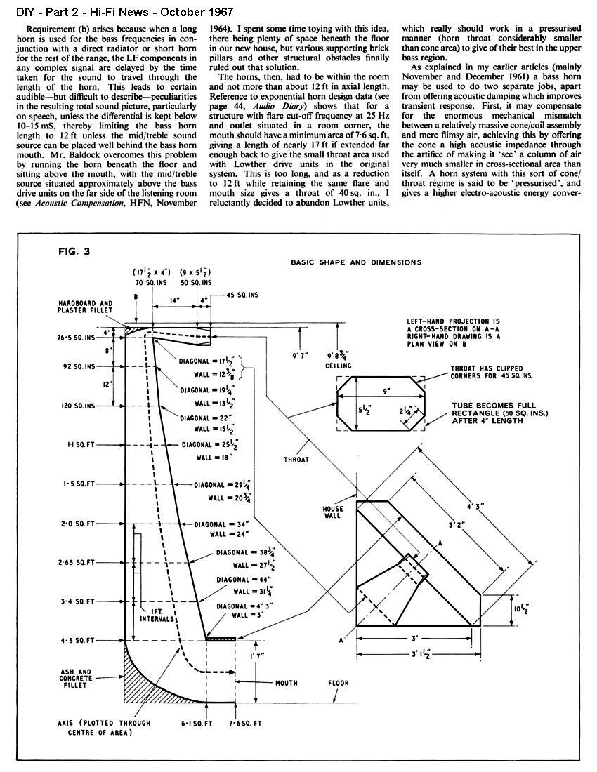 horn speaker diagram