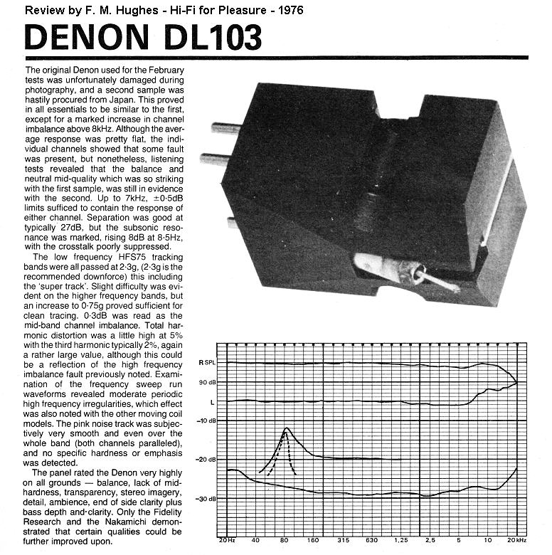 review%20-%20denon%20dl103%20-%20hfp%201976.jpg